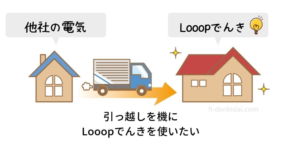【他社から切り替える】引っ越し先で、新たにLooopでんきを契約したい